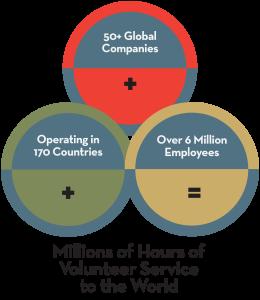 GCVC Circle graphic  1 13 15